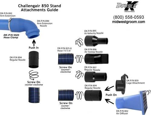 Double K 850 Dryer Hose Connectors